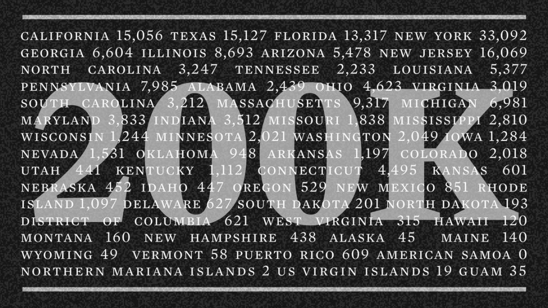 美国各州死亡数。/图片来自拜登推特