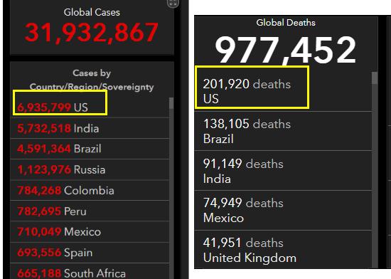 图为美国约翰霍普金斯大学统计的美国新冠肺炎疫情数据