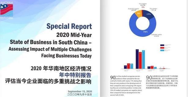 华南美国商会公布调查 九成受访企业对在华发展表示乐观