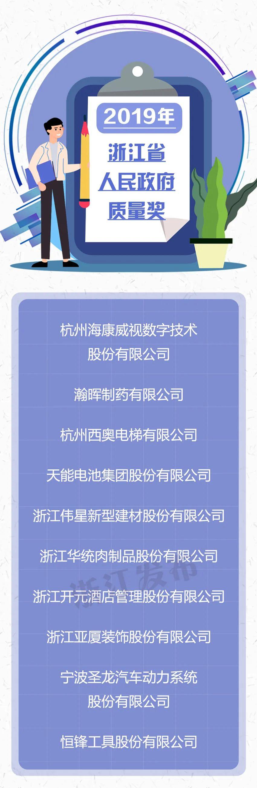 获省政府通报表彰!浙江2019年省政府质量奖获奖组织名单出炉图片