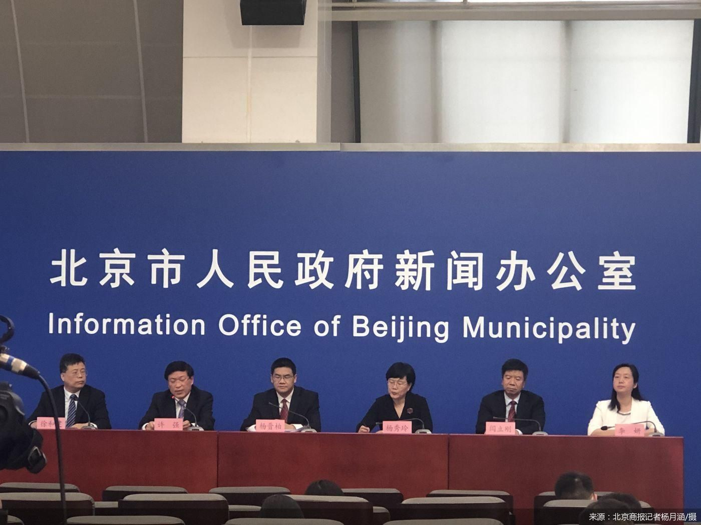 三大片区如何布局?北京自贸区范围揭晓