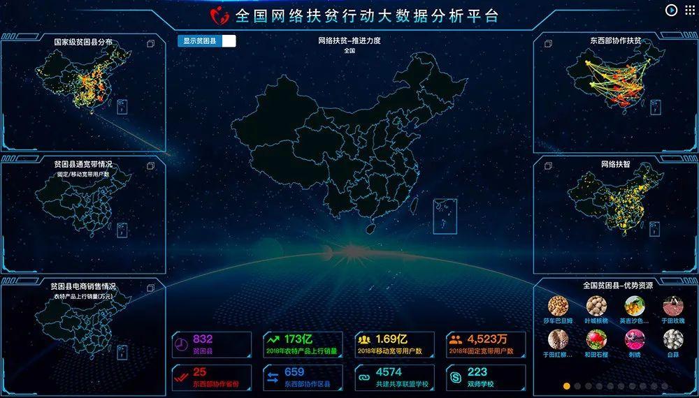 天下收集扶贫举措大数据平台重庆市通讯治理局供图