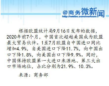 商务部:中国首次超越美国成为欧盟最大贸易伙伴图片