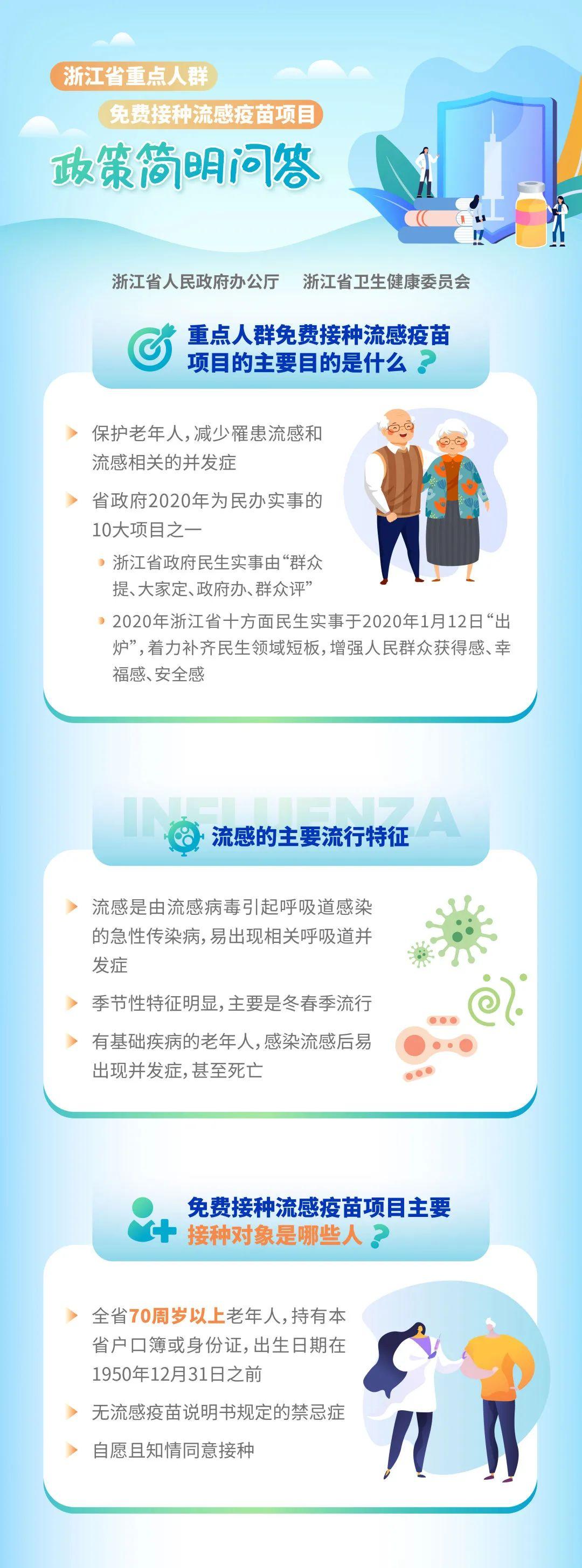 一图读懂|浙江70周岁以上老年人可免费接种流感疫苗,高血压、糖尿病患者有新政策图片