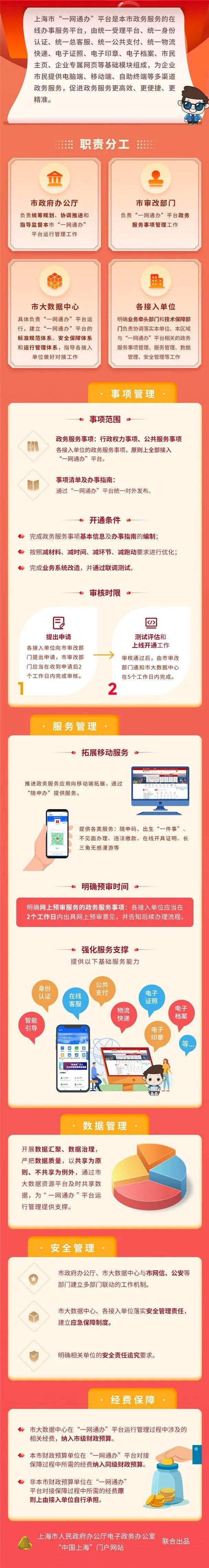 """沪出台""""一网通办""""平台运行管理暂行办法,10月1日起施行"""