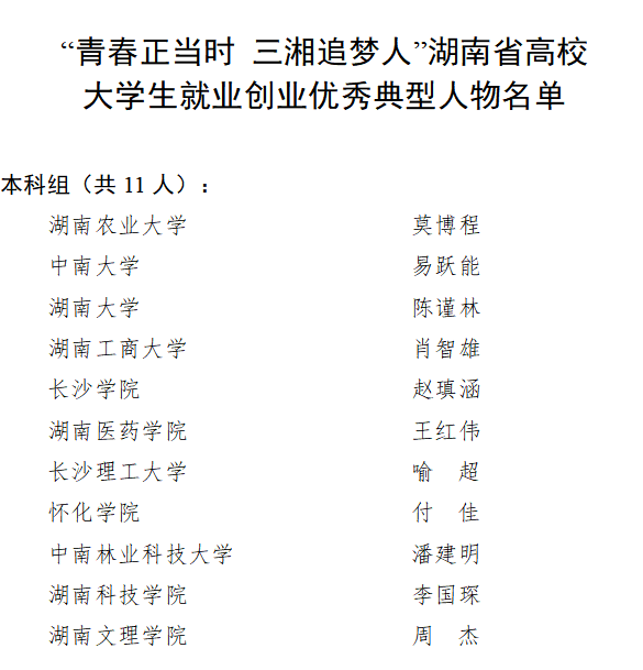 公示!湖南省高校大学生就业创业,他们被评为优秀典型!