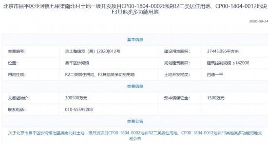 北京151.39亿元挂牌3宗预申请地块 昌平地块最高限价6.33万元/平