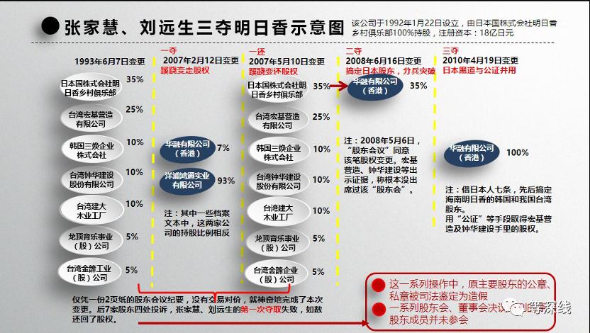 """200亿元资产何来:海南高院原副院长""""交易所得""""细探(上)图片"""