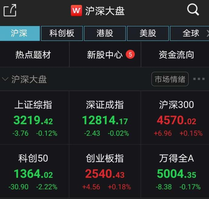 沪指创两个月最大周跌幅:长假前一大波股票躁动 后市关注四条主线