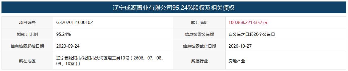 中国长城资管拟10.09亿元转让辽宁成源置业95.24%股权及债权