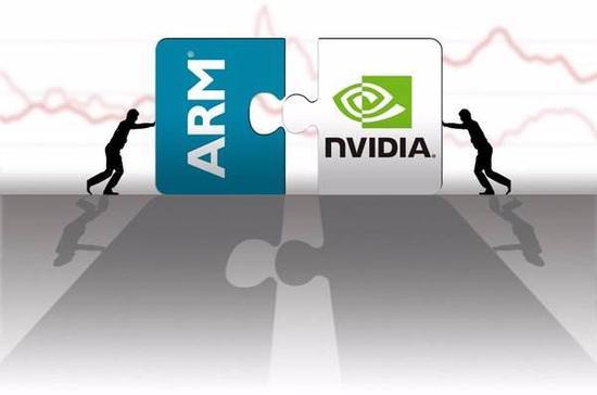 """外媒称NVIDIA收购ARM将是中国公司""""噩梦"""""""