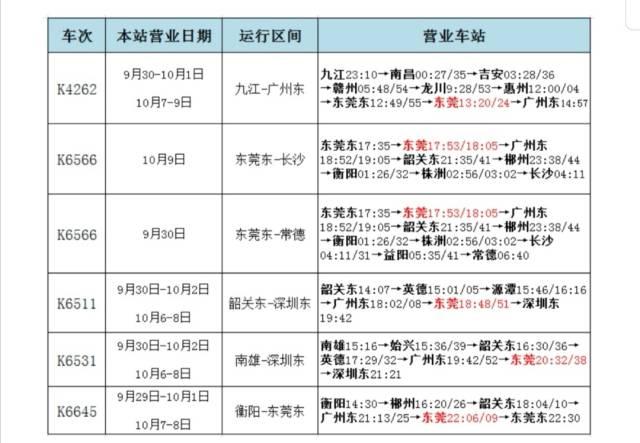 双节将至,东莞火车站将增开6趟长途普速列车