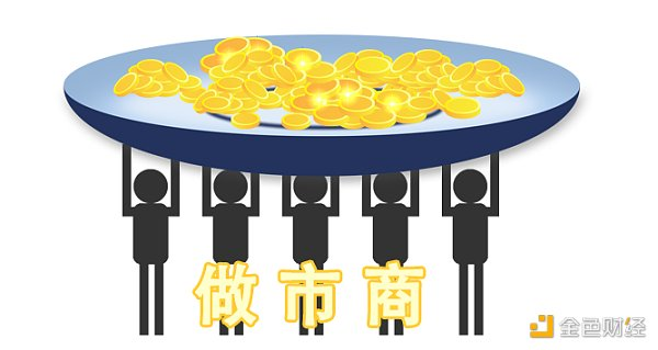 流动性挖矿:做市商和交易者是什么关系?矿币意义何在? 金色财经