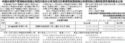 中国长城资产管理股份有限公司四川省分公司与四川众泰盛和贸易有限公司债权转让通知暨债务催收联合公告