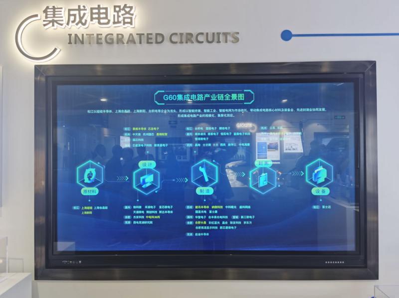 【潮涌长三角】上海这个区的集成电路产业为何能抢占国际市场,屡有突破