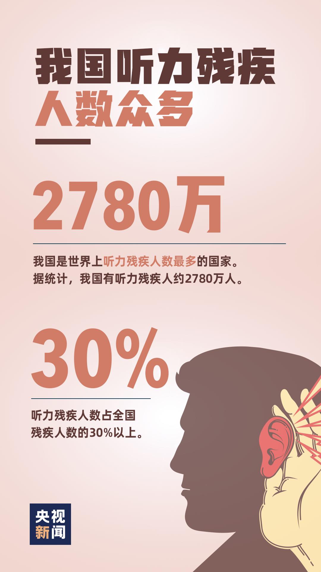 在中国,2780万人的生活被按下了静音键……图片