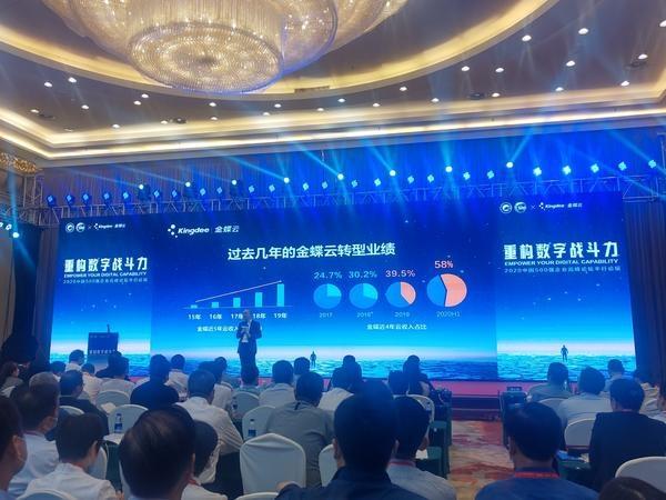 金蝶CEO徐少春:迎接变局,企业要重构数字战斗力
