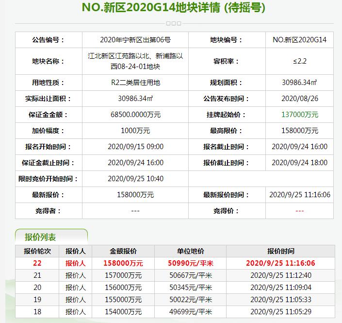 毛坯房限价30750元/㎡!刚刚招商局和电建震动了江北重点区域的宅基地