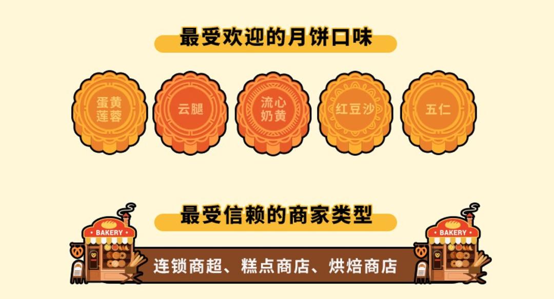 重庆人这么爱吃大闸蟹?图片