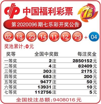 中国福利彩票第2020096期七乐彩开奖公告
