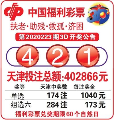中国福利彩票第2020223期3D开奖公告