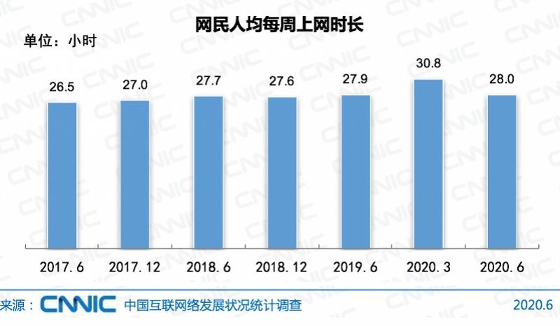 人均小时_中国人均寿命变化图