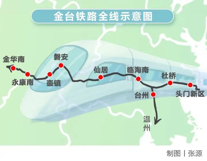 好消息!金台铁路预计年底通车 淳安仙居将通过列车