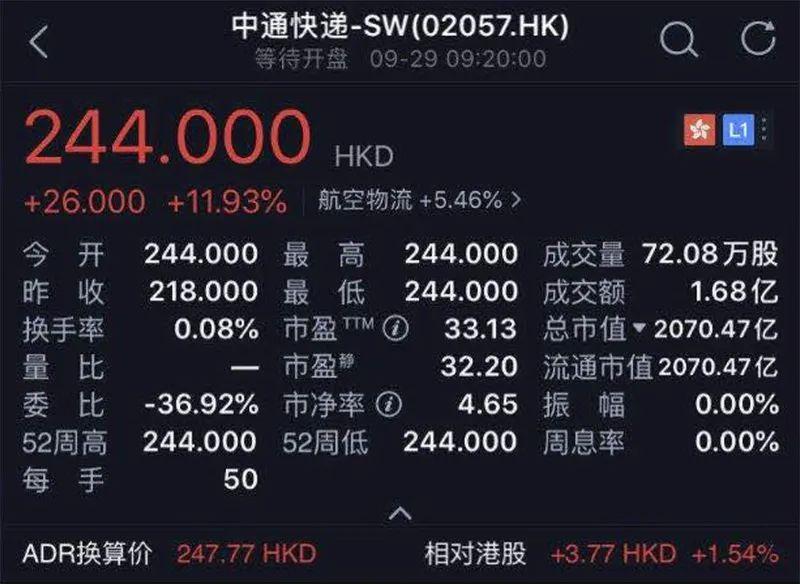 """微博热搜""""紧张哥""""为市值2000亿港元的中通快递上市敲锣"""