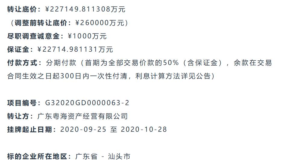 突发!东海岸粤海项目四宗地降价3亿,无人接手延期多次!