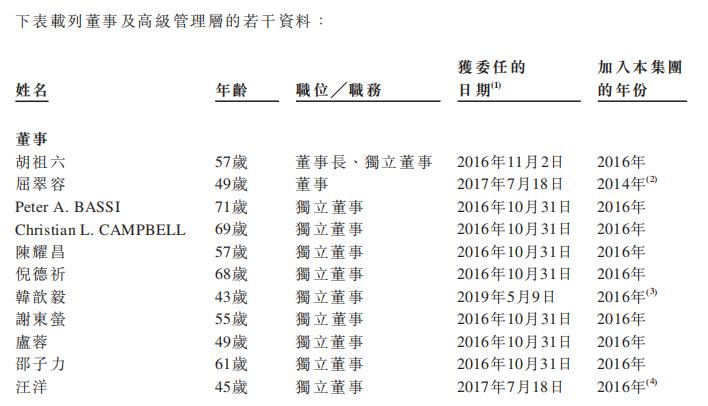 百胜中国IPO:估值近2000亿,蚂蚁金服系股东