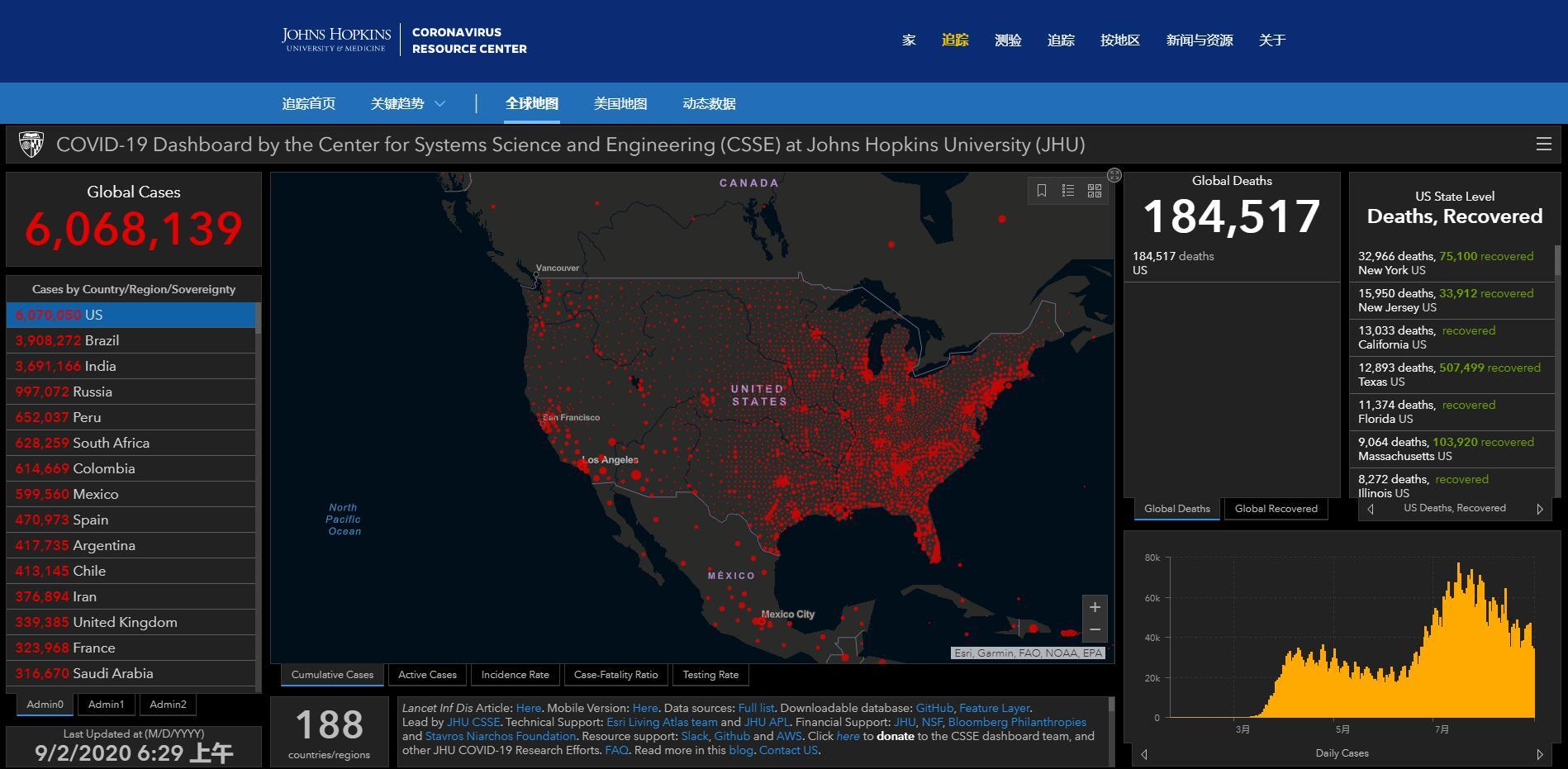 美国新增新冠肺炎确诊病44771例、死亡病例1086例