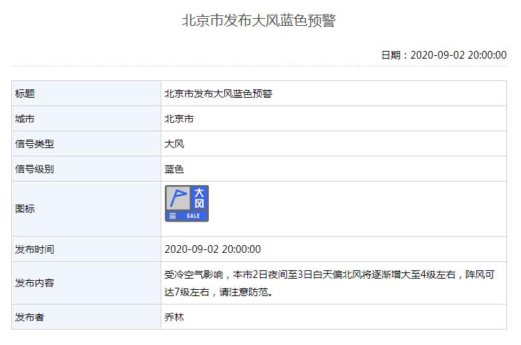 阵风7级!北京再发大风蓝色预警