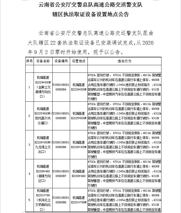 【交通】云南司机注意了!22个执法取证设备设置点已启用→