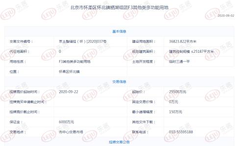 从3.08亿!10月12日 怀柔淮北镇挂牌的两处商业用