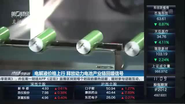 工信部加快推动锂电池产业健康发展,产业链优质标的有望受益丨牛熊眼