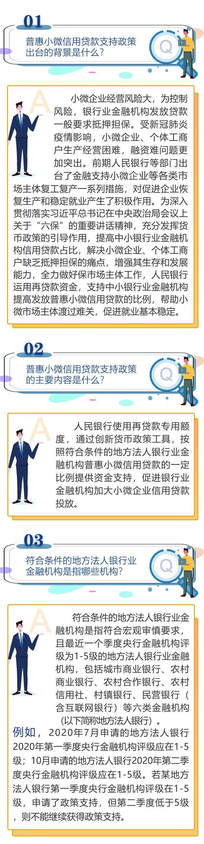 敲黑板!揭阳市普惠小微信用贷款政策问答&金融产品简介