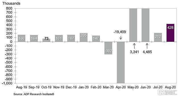 """美债、美股为何同步上涨?华尔街指向""""鲍威尔看跌期权"""""""