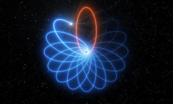《【手机超越注册】天文学家首次发现中等质量黑洞确实存在:一段引力波信号可作证明》
