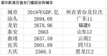 中国百强城市榜:GDP占全国七成,江苏13市全部入围
