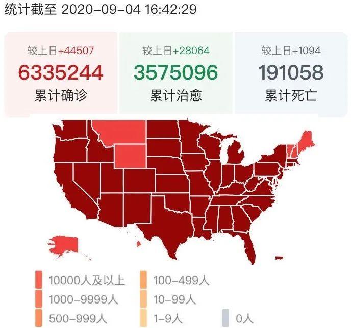 ▲美国疫情数据