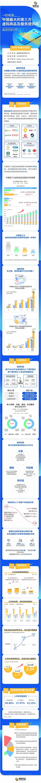 一图看懂福禄控股:SaaS+第三方虚拟商品及服务第一股