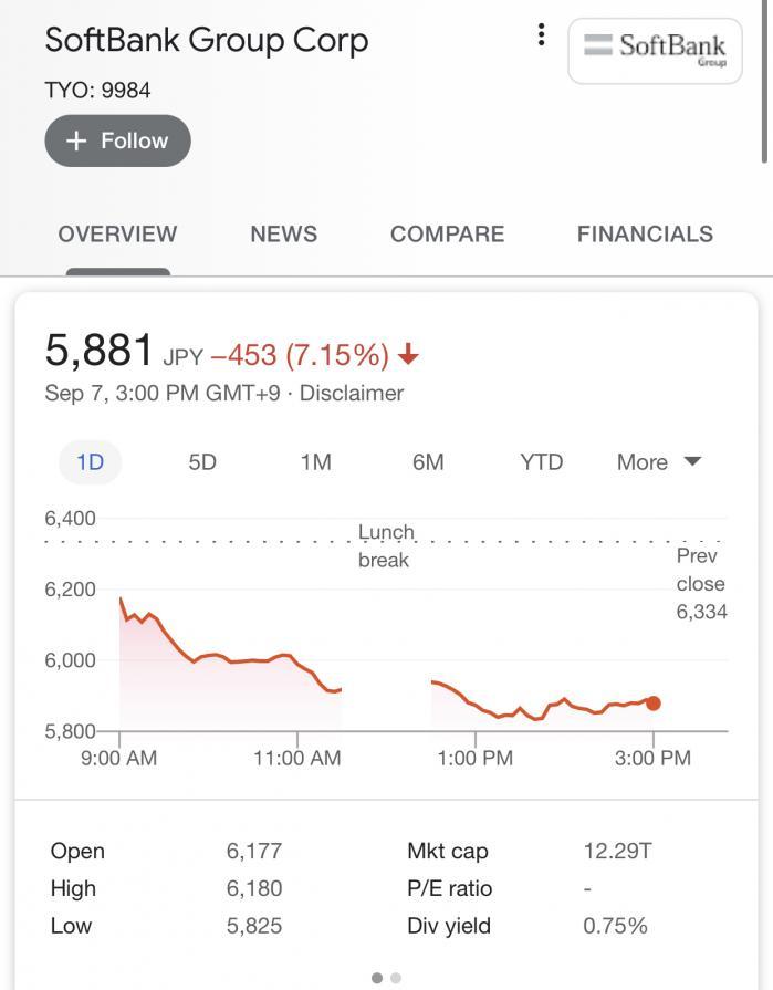 """软银""""豪赌""""美股期权据称浮盈40亿美元 股价却大跌为哪般?"""
