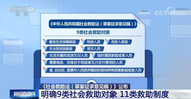 《社会救助法(草案征求意见稿)》公布:明确9类社会救助对象11类救助制度