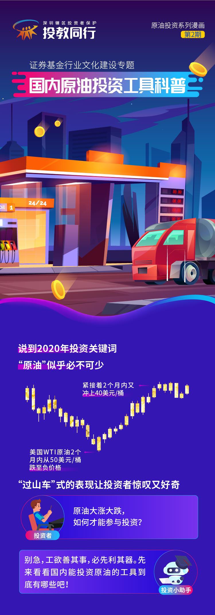 【投教专栏】国内原油投资工具科普