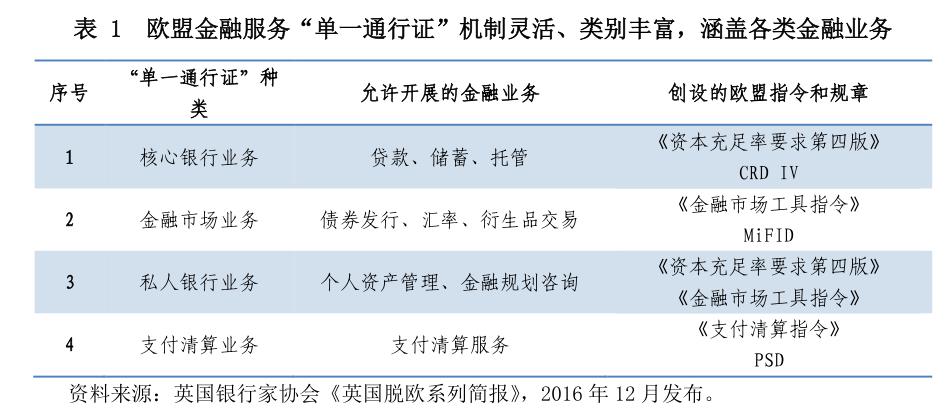 邢毓静:粤港澳大湾区金融融合发展的方向和政策建议