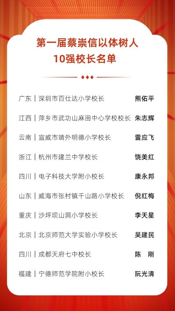 """蔡崇信""""以体育人""""优秀校长评选公布首"""