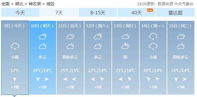 武汉明天北风起 降雨降温注意穿衣