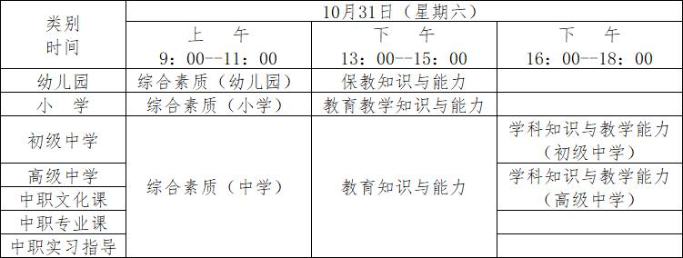 【教育】云南省2020年下半年中小学教师资格考试时间定了!具体安排→图片