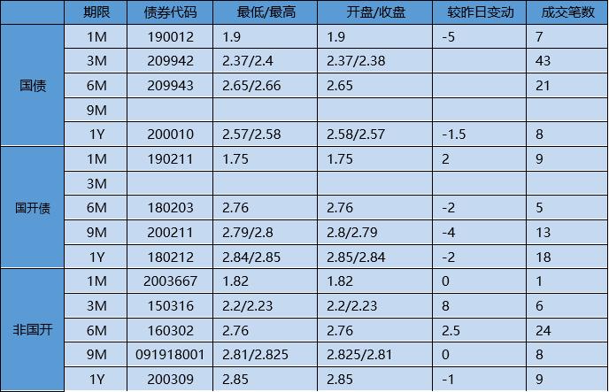 【银华基金】交易日报 2020-09-09