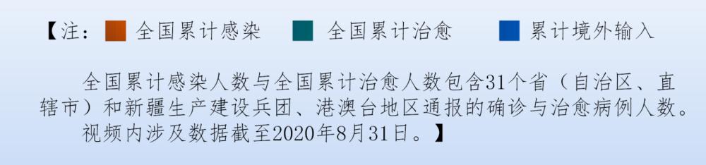 永远铭记!60秒回顾中国抗疫历程图片